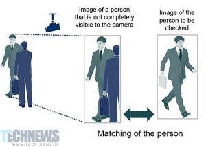 دوربین تشخیص چهره بسیار هوشمند